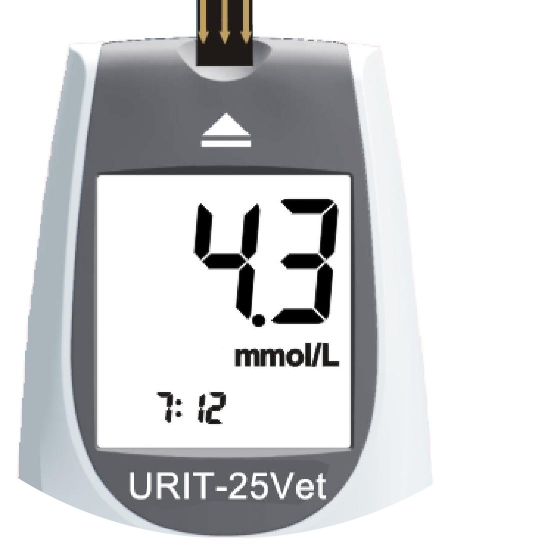 Ветеринарные глюкометры и тест-полоски
